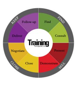 training-sbc